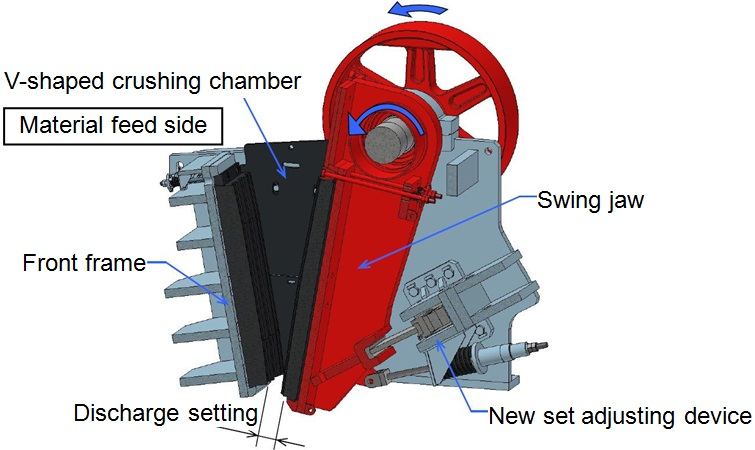 the crushing chamber features of the Crushing with impact aggmanstaff  it features a high throughput and large  the crush plus system creates a third crushing chamber to maximize one.