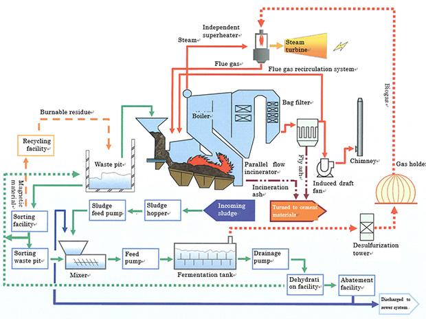 Biogas Corp