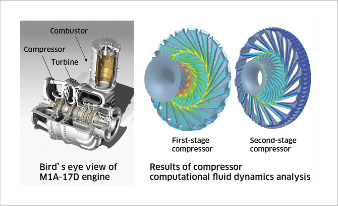 Bird's eye view of 