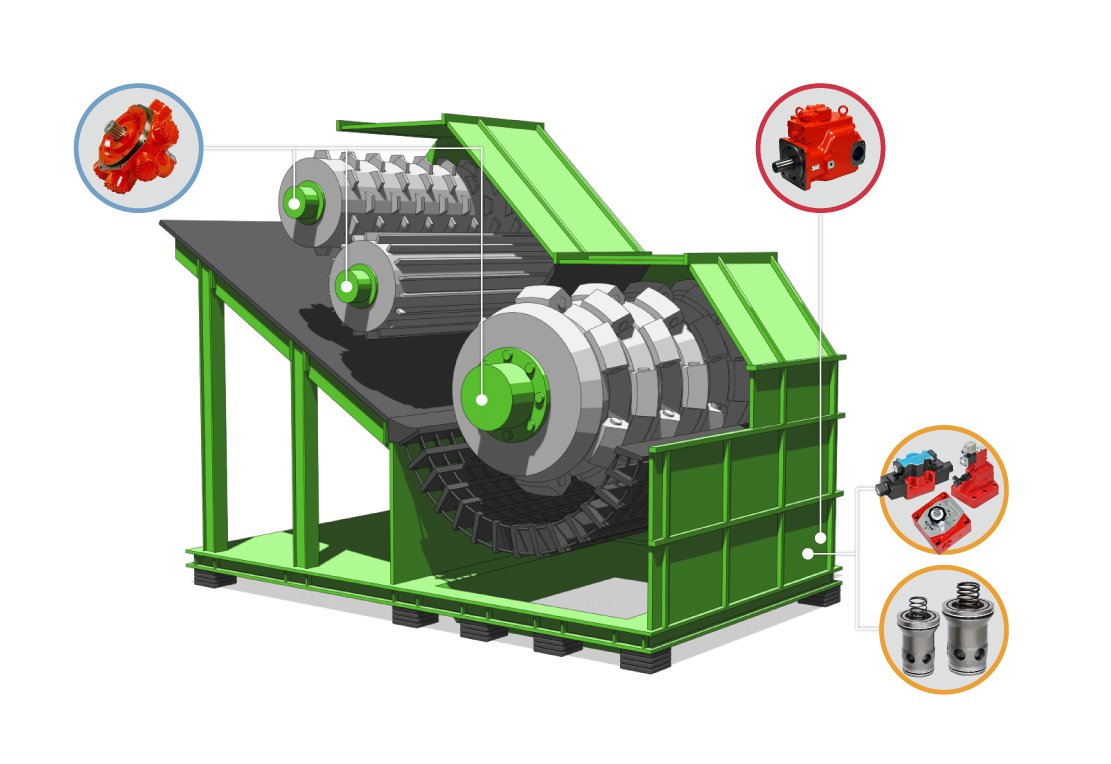 Equipment and Device Waste Treatment