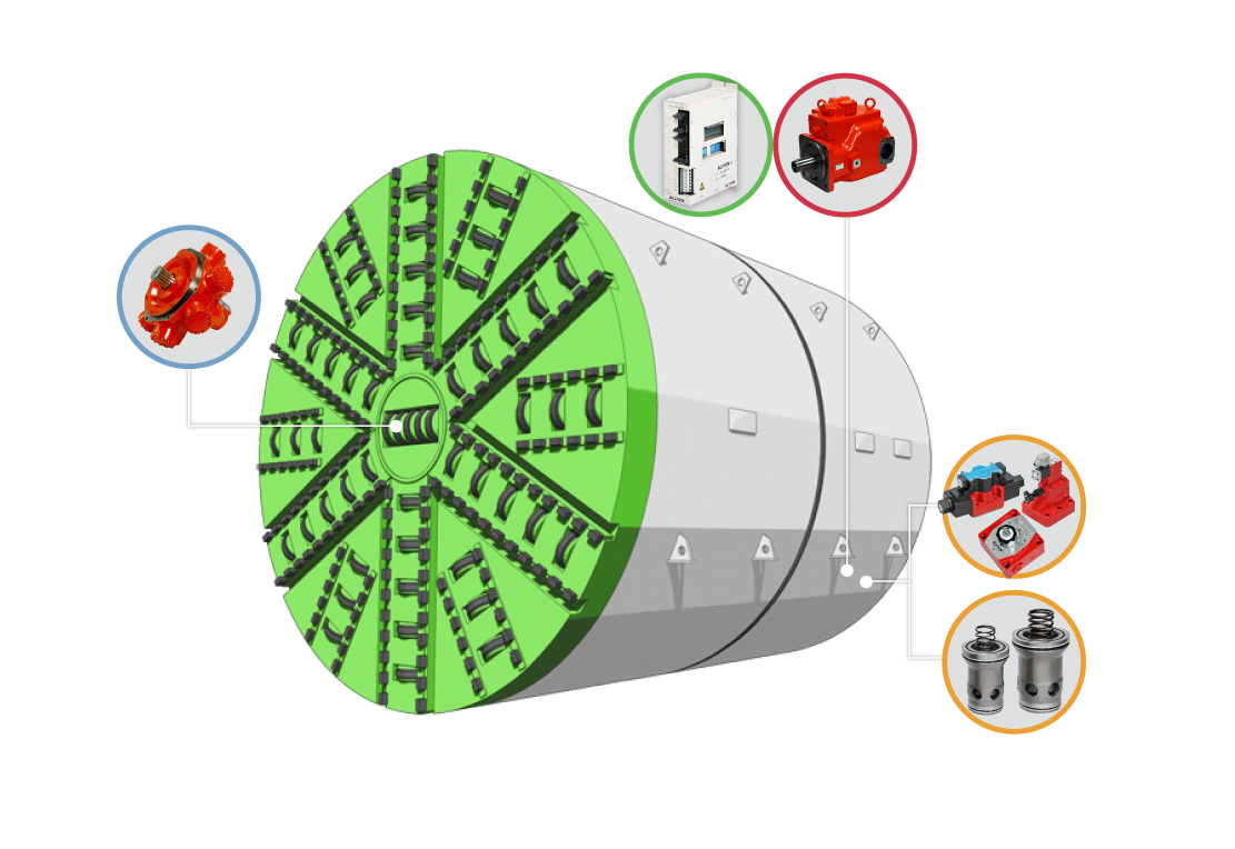 Equipment and Device Tunnel Boring Machines