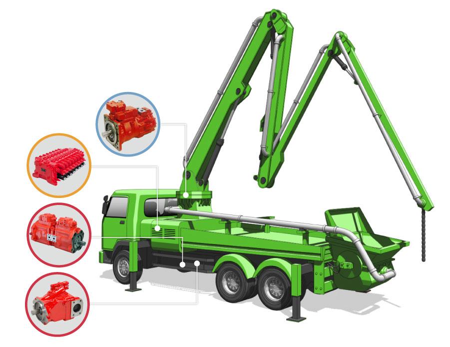 Concrete Pumps | Kawasaki Heavy Industries, Ltd