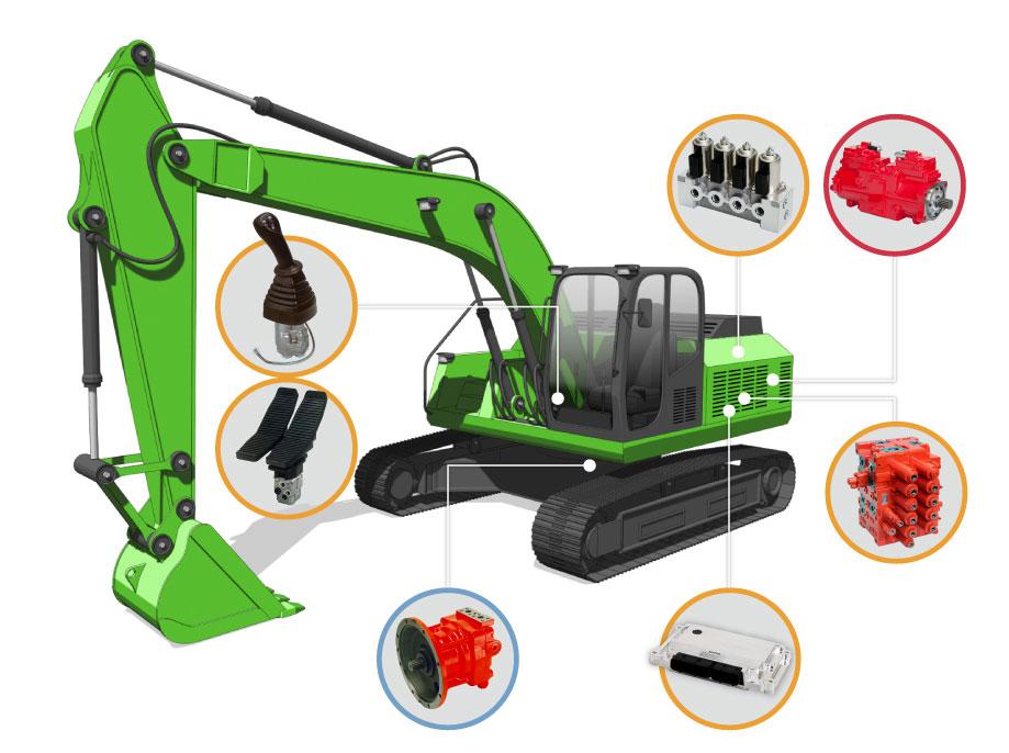 Excavators | Kawasaki Heavy Industries, Ltd.