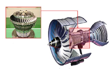 Trent turbofanengine for the boeing 777 and the Airbus A330, A340 and A380 aircraft