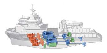 Kawasaki Hybrid Propulsion System Kawasaki Heavy Industries